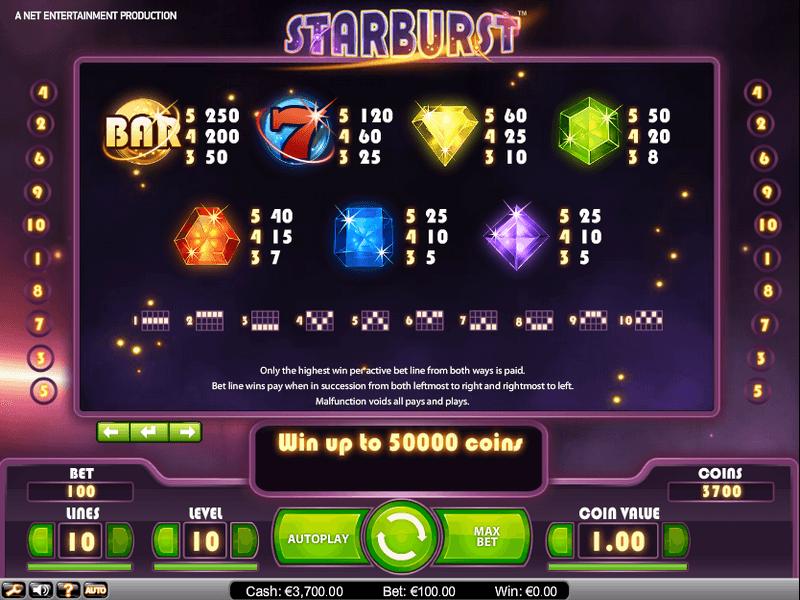 starburst-paylines