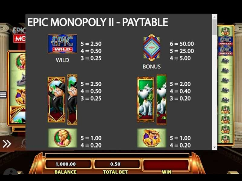 Epic Monopoly Paytable