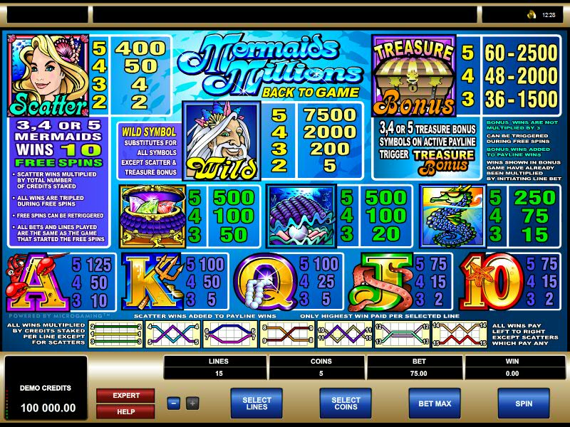 Mermaids Millions slot 1