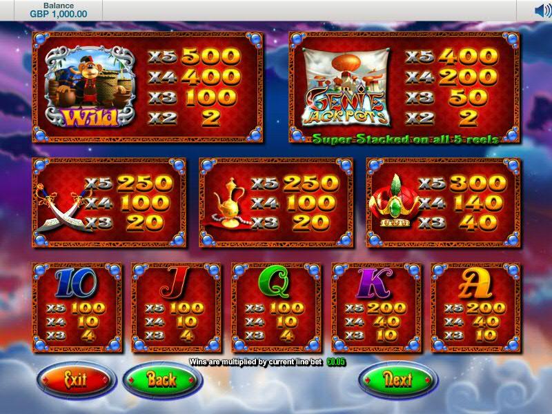 Genie Jackpots slot symbols