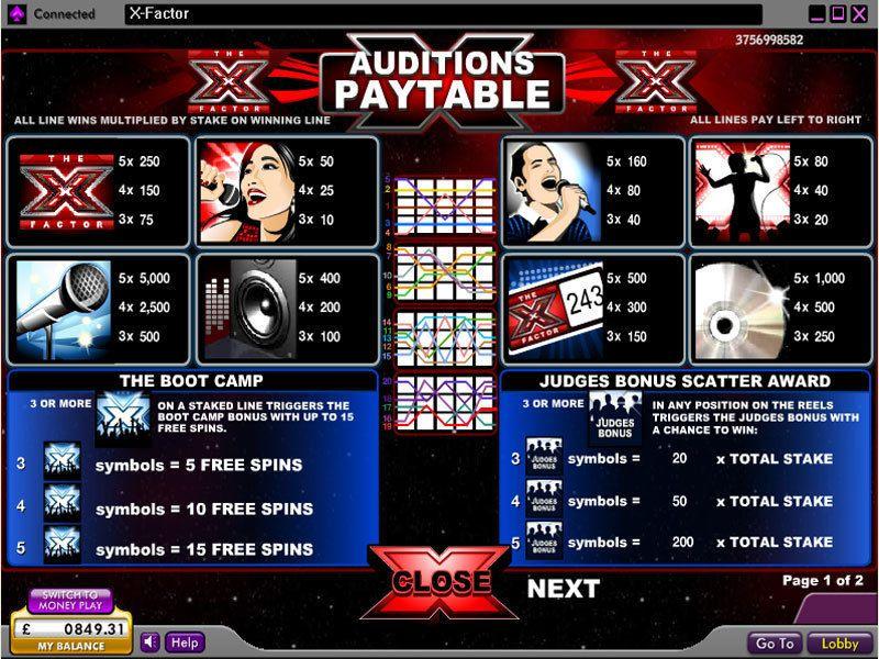 X Factor Slot info